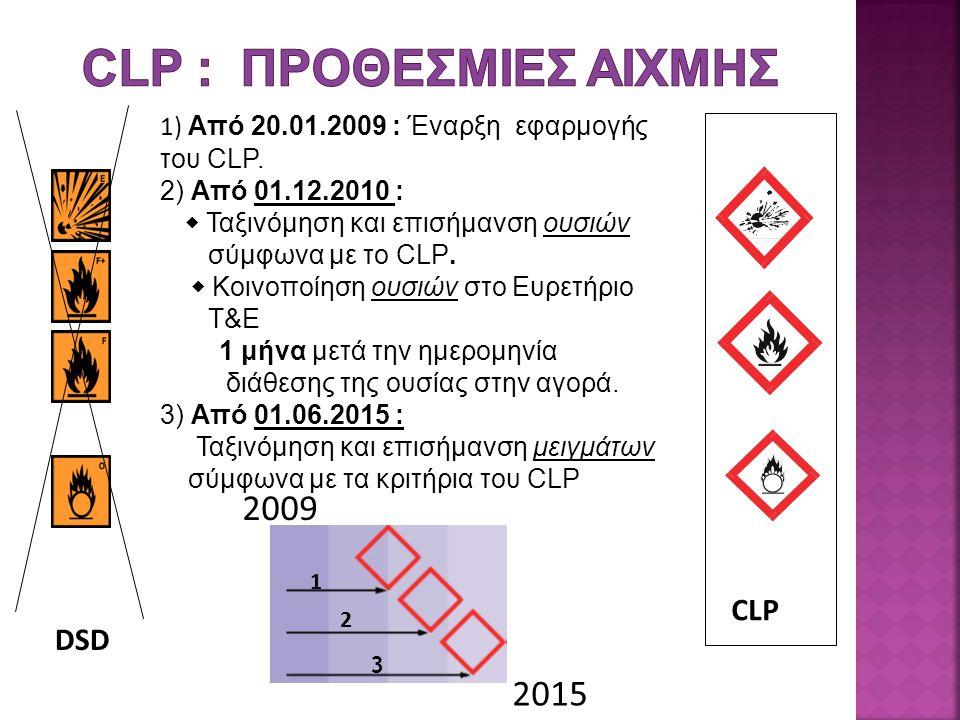 1) Από 20.01.2009 : Έναρξη εφαρμογής του CLP.