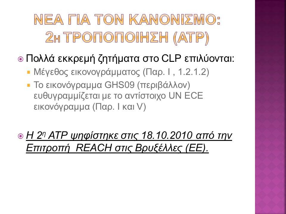  Πολλά εκκρεμή ζητήματα στο CLP επιλύονται:  Mέγεθος εικονογράμματος (Παρ.