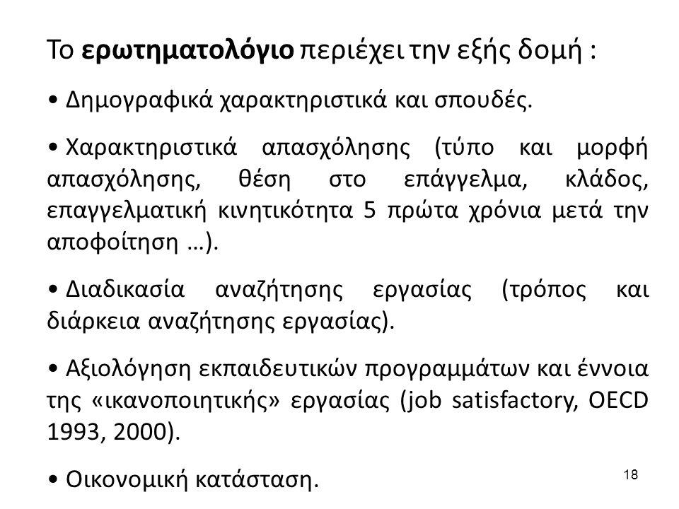 18 Το ερωτηματολόγιο περιέχει την εξής δομή : • Δημογραφικά χαρακτηριστικά και σπουδές. • Χαρακτηριστικά απασχόλησης (τύπο και μορφή απασχόλησης, θέση