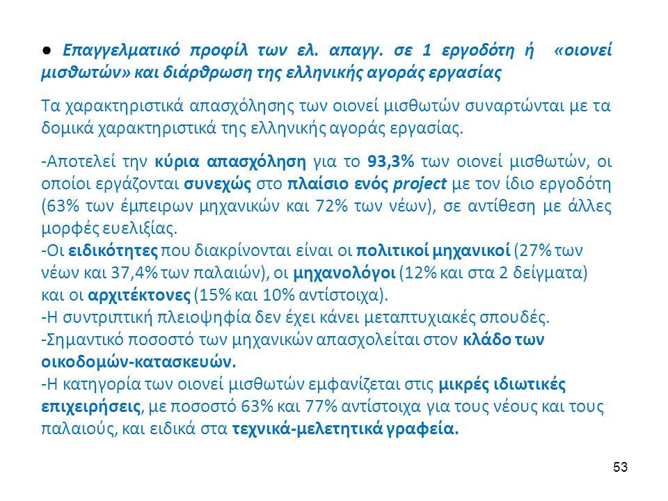 53 ● Επαγγελματικό προφίλ των ελ. απαγγ. σε 1 εργοδότη ή «οιονεί μισθωτών» και διάρθρωση της ελληνικής αγοράς εργασίας Τα χαρακτηριστικά απασχόλησης τ
