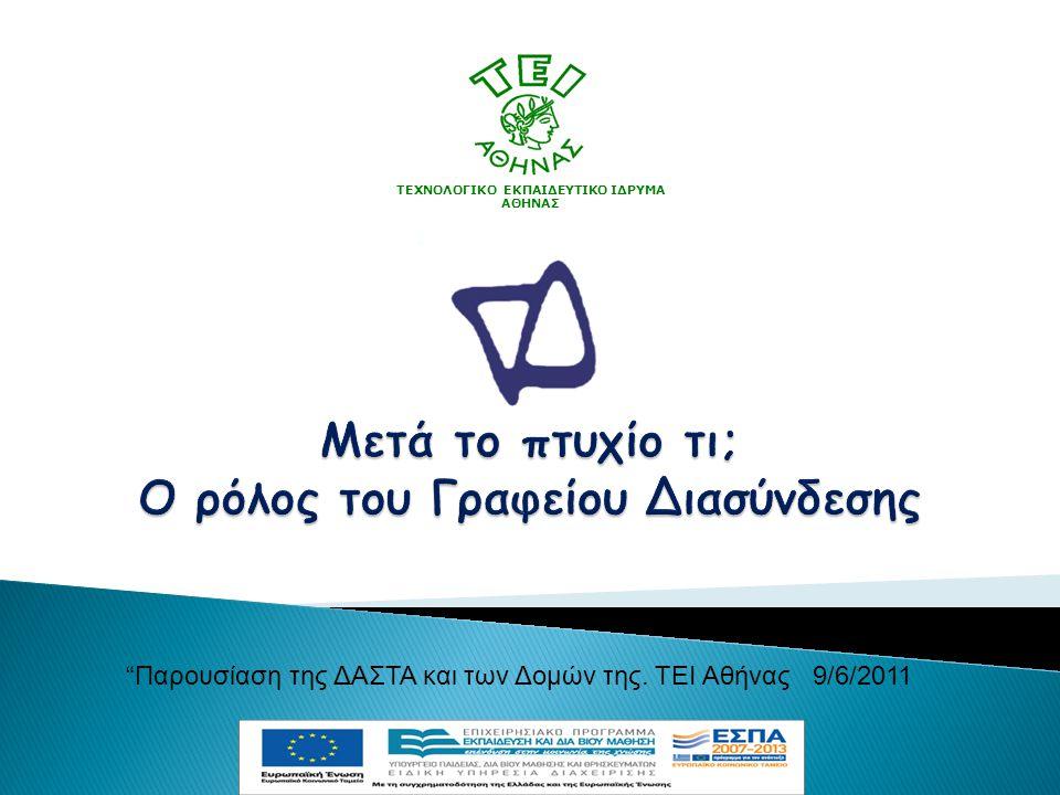 ΤΕΧΝΟΛΟΓΙΚΟ ΕΚΠΑΙΔΕΥΤΙΚΟ ΙΔΡΥΜΑ ΑΘΗΝΑΣ Παρουσίαση της ΔΑΣΤΑ και των Δομών της. ΤΕΙ Αθήνας 9/6/2011