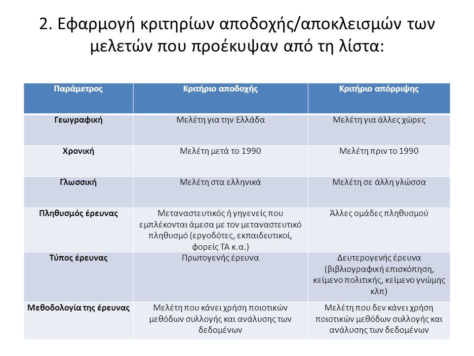 2. Εφαρμογή κριτηρίων αποδοχής/αποκλεισμών των μελετών που προέκυψαν από τη λίστα: ΠαράμετροςΚριτήριο αποδοχήςΚριτήριο απόρριψης ΓεωγραφικήΜελέτη για