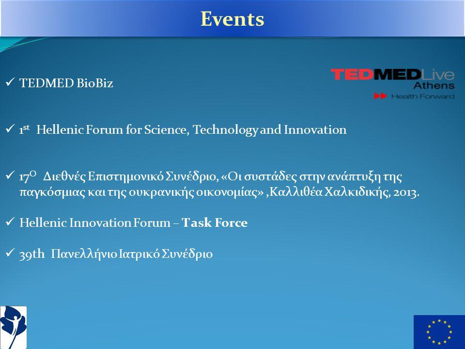  TEDMED BioBiz  1 st Hellenic Forum for Science, Technology and Innovation  17 Ο Διεθνές Επιστημονικό Συνέδριο, «Οι συστάδες στην ανάπτυξη της παγκόσμιας και της ουκρανικής οικονομίας»,Καλλιθέα Χαλκιδικής, 2013.