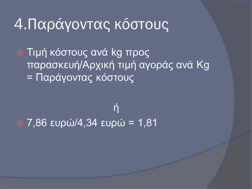 4.Παράγοντας κόστους  Τιμή κόστους ανά kg προς παρασκευή/Αρχική τιμή αγοράς ανά Kg = Παράγοντας κόστους ή  7,86 ευρώ/4,34 ευρώ = 1,81