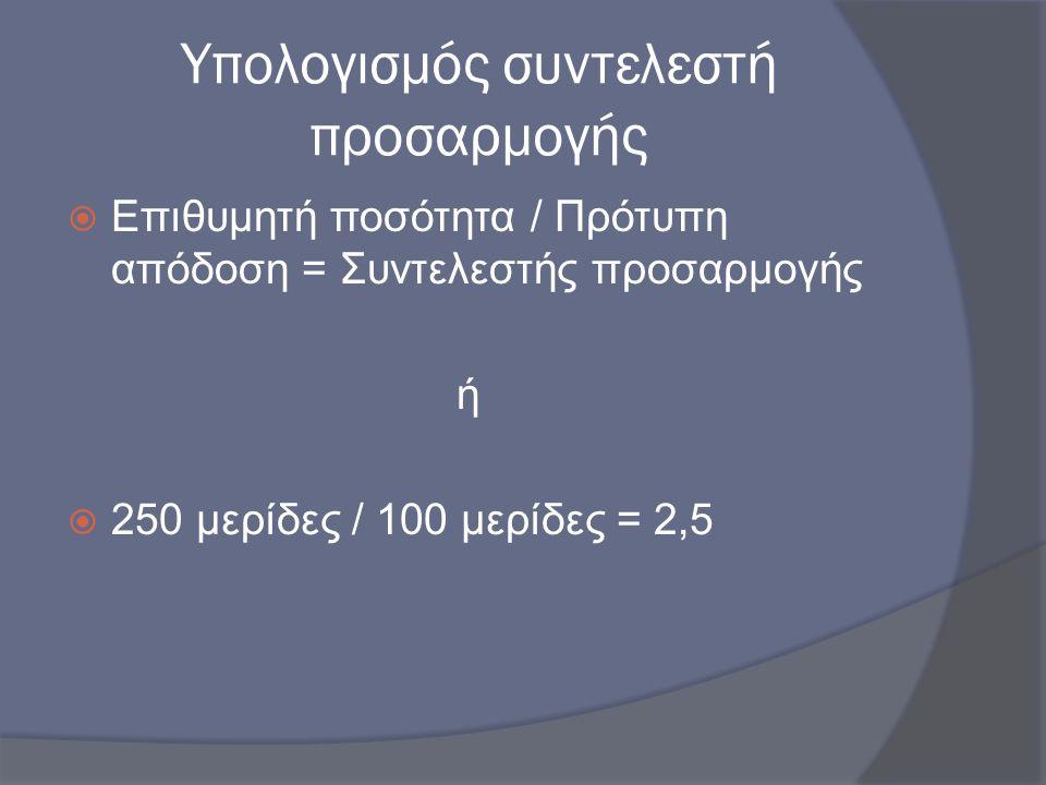 Υπολογισμός συντελεστή προσαρμογής  Επιθυμητή ποσότητα / Πρότυπη απόδοση = Συντελεστής προσαρμογής ή  250 μερίδες / 100 μερίδες = 2,5