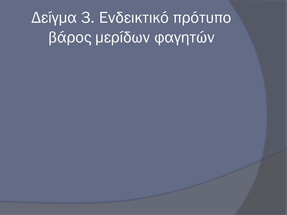 Δείγμα 3. Ενδεικτικό πρότυπο βάρος μερίδων φαγητών