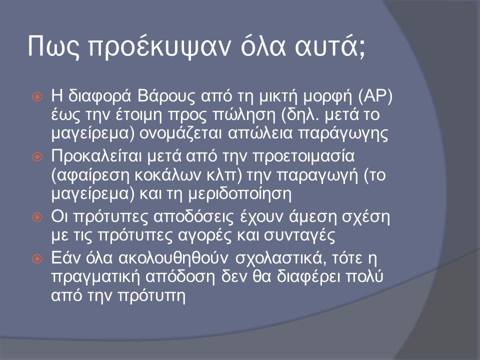 Πως προέκυψαν όλα αυτά;  Η διαφορά Βάρους από τη μικτή μορφή (AP) έως την έτοιμη προς πώληση (δηλ. μετά το μαγείρεμα) ονομάζεται απώλεια παράγωγης 