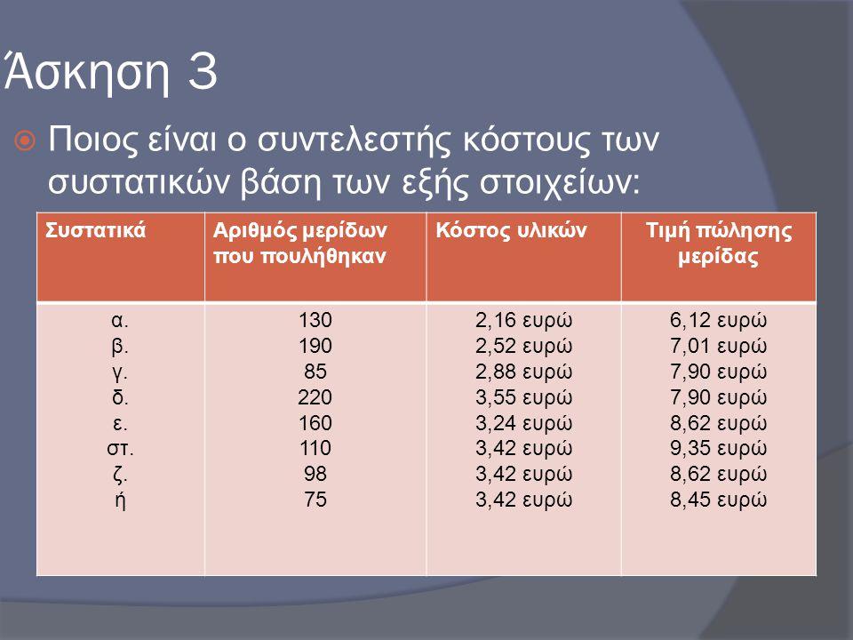Άσκηση 3  Ποιος είναι ο συντελεστής κόστους των συστατικών βάση των εξής στοιχείων: ΣυστατικάΑριθμός μερίδων που πουλήθηκαν Κόστος υλικώνΤιμή πώλησης