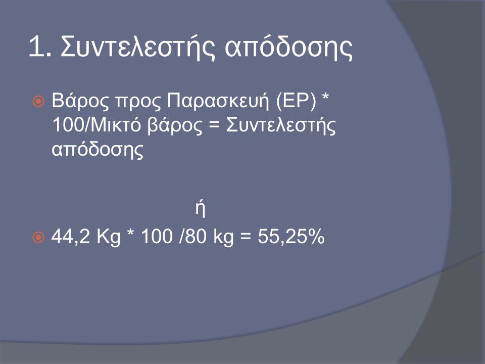 1. Συντελεστής απόδοσης  Βάρος προς Παρασκευή (EP) * 100/Μικτό βάρος = Συντελεστής απόδοσης ή  44,2 Kg * 100 /80 kg = 55,25%