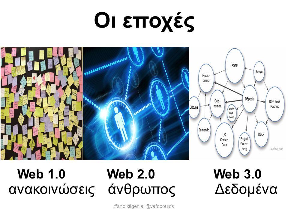 Πίσω από το Διαδίκτυο Berners-Lee Λεωφόροι της πληροφορίας της γνώσης Εφευρετικός συμβασιούχος ΗΠΑ & ΕΕ Η βαβέλ #anoixtigenia, @vafopoulos