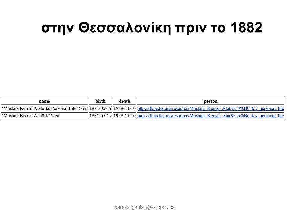 στην Χίο πριν το 1920 #anoixtigenia, @vafopoulos