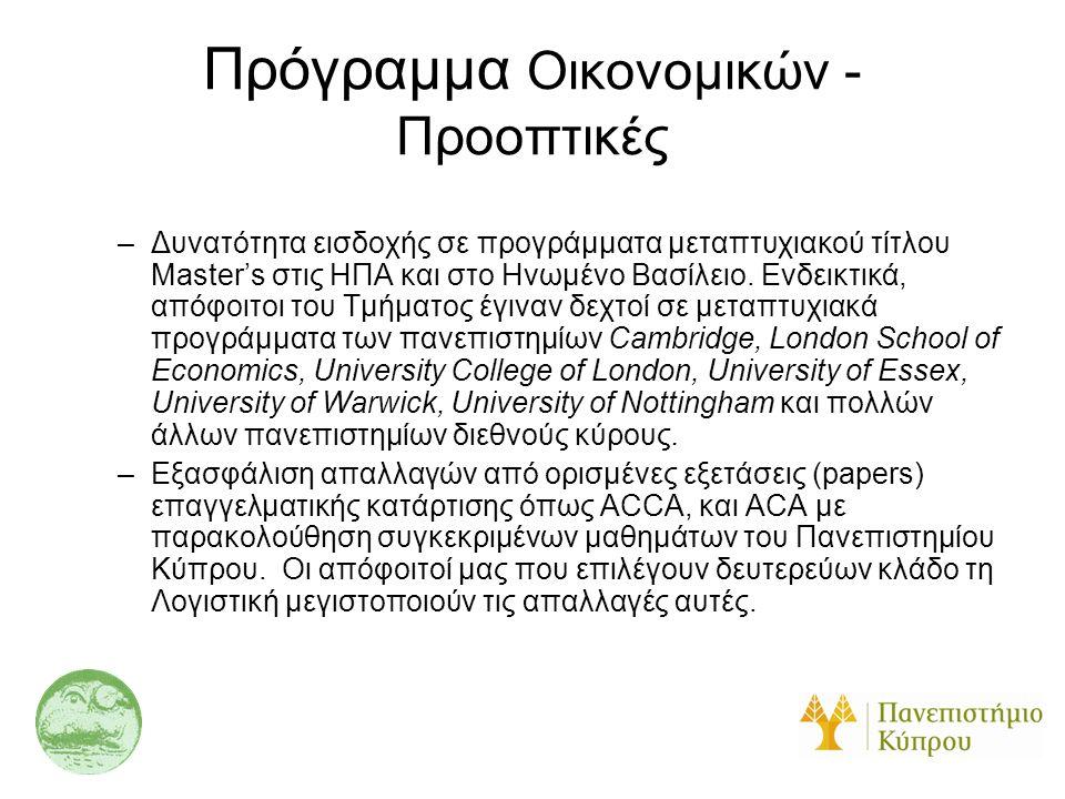 Πρόγραμμα Οικονομικών - Προοπτικές –Δυνατότητα εισδοχής σε προγράμματα μεταπτυχιακού τίτλου Master's στις ΗΠΑ και στο Ηνωμένο Βασίλειο. Ενδεικτικά, απ