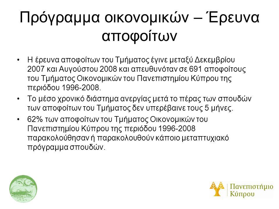 Πρόγραμμα οικονομικών – Έρευνα αποφοίτων •Η έρευνα αποφοίτων του Τμήματος έγινε μεταξύ Δεκεμβρίου 2007 και Αυγούστου 2008 και απευθυνόταν σε 691 αποφο