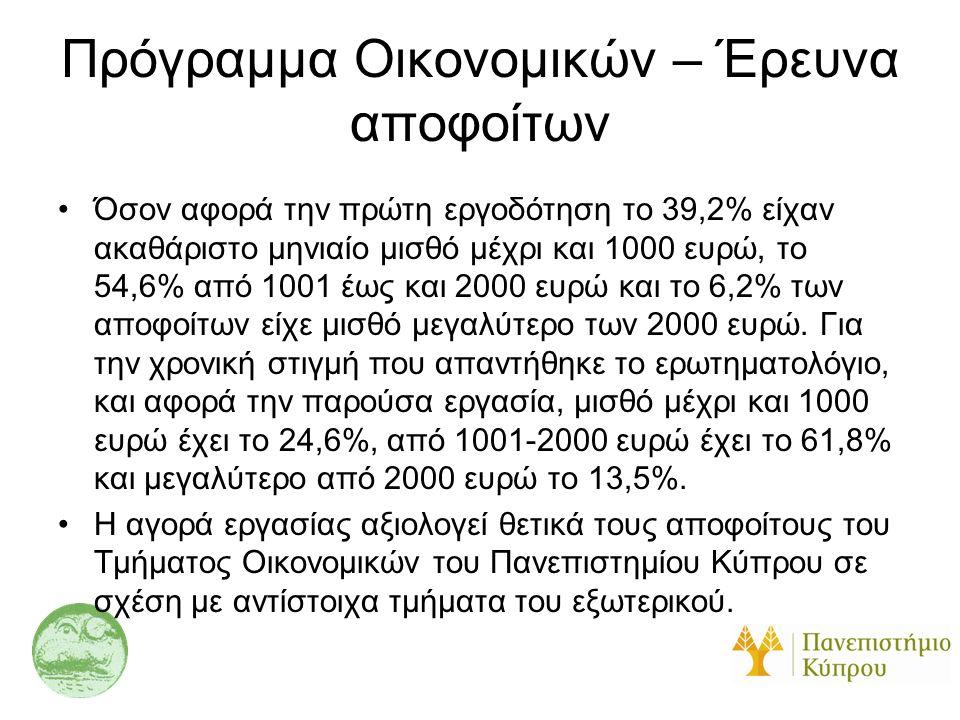 Πρόγραμμα Οικονομικών – Έρευνα αποφοίτων •Όσον αφορά την πρώτη εργοδότηση το 39,2% είχαν ακαθάριστο μηνιαίο μισθό μέχρι και 1000 ευρώ, το 54,6% από 10