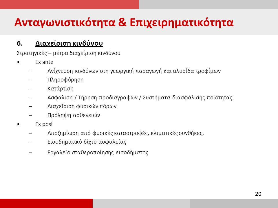 20 Ανταγωνιστικότητα & Επιχειρηματικότητα 6.