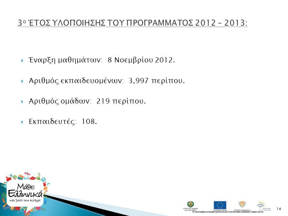  Έναρξη μαθημάτων: 8 Νοεμβρίου 2012.  Αριθμός εκπαιδευομένων: 3,997 περίπου.  Αριθμός ομάδων: 219 περίπου.  Εκπαιδευτές: 108. 14