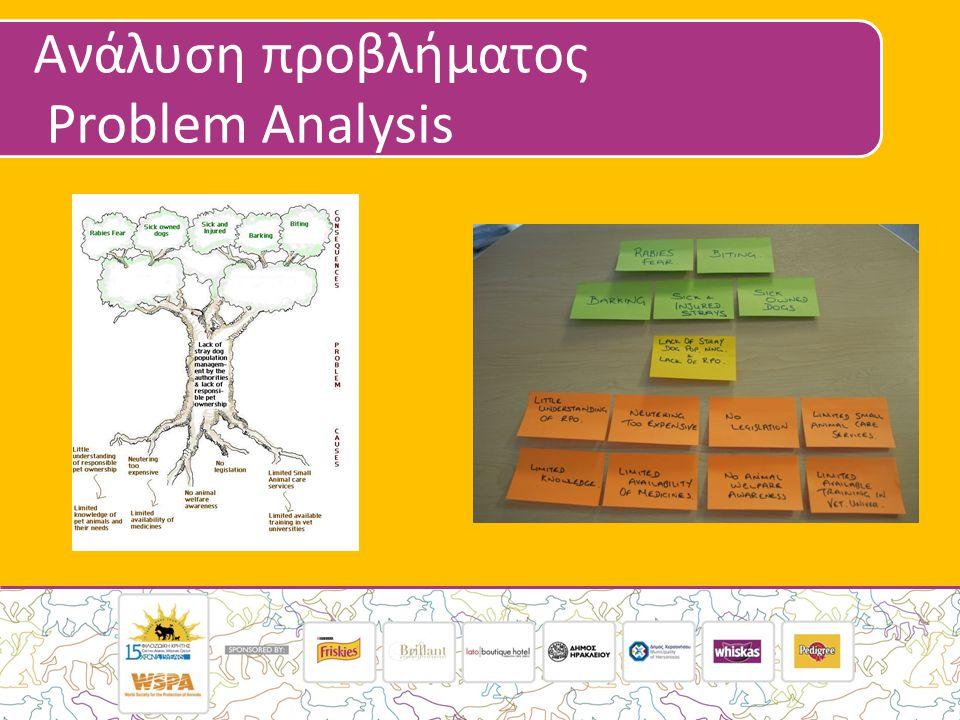 Ανάλυση προβλήματος Problem Analysis
