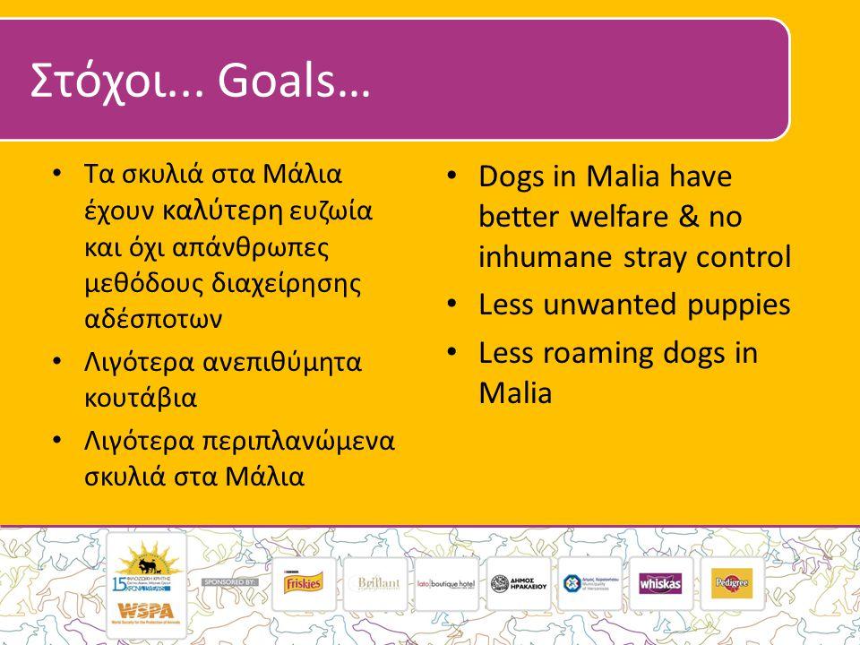 Στόχοι... Goals… • Τα σκυλιά στα Μάλια έχουν καλύτερη ευζωία και όχι απάνθρωπες μεθόδους διαχείρησης αδέσποτων • Λιγότερα ανεπιθύμητα κουτάβια • Λιγότ