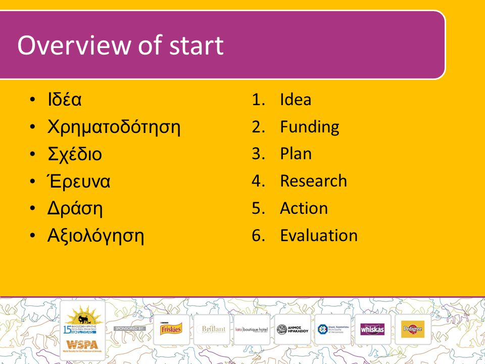 Overview of start •Ιδέα •Χρηματοδότηση •Σχέδιο •Έρευνα •Δράση •Αξιολόγηση 1.Idea 2.Funding 3.Plan 4.Research 5.Action 6.Evaluation