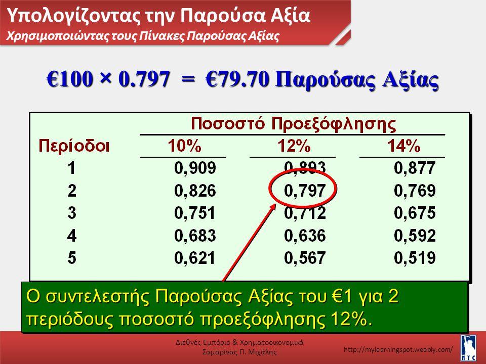 Υπολογίζοντας την Παρούσα Αξία Χρησιμοποιώντας τους Πίνακες Παρούσας Αξίας Διεθνές Εμπόριο & Χρηματοοικονομικά Σαμαρίνας Π. Μιχάλης http://mylearnings