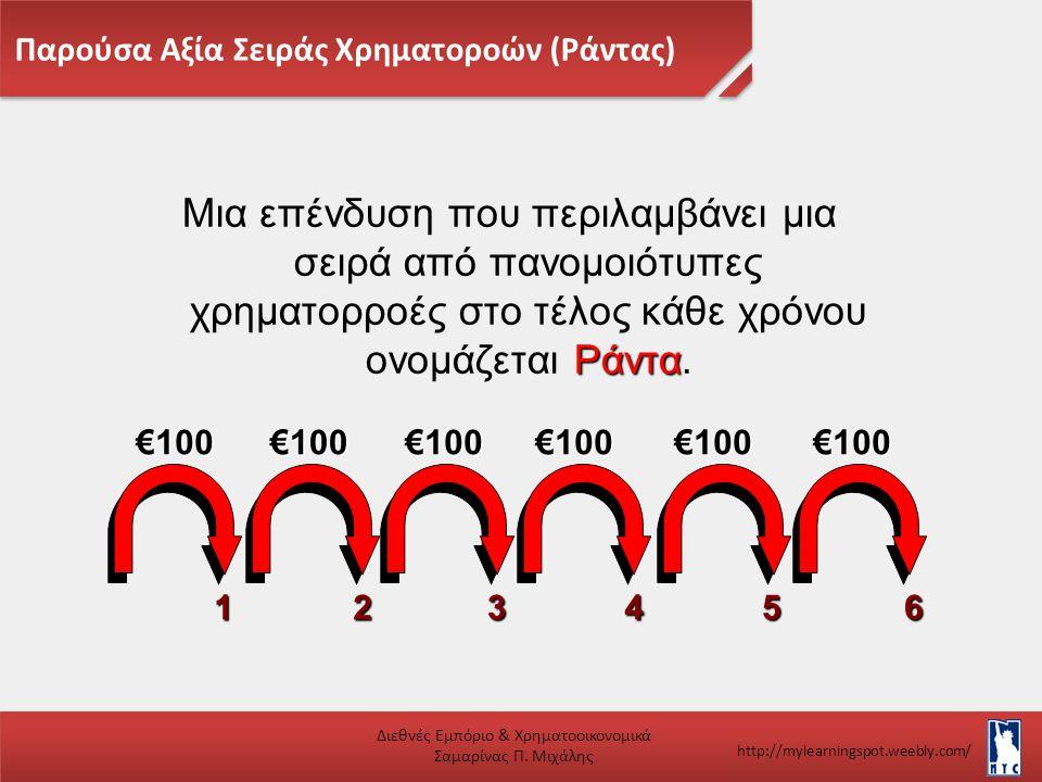 Παρούσα Αξία Σειράς Χρηματοροών (Ράντας) Διεθνές Εμπόριο & Χρηματοοικονομικά Σαμαρίνας Π. Μιχάλης http://mylearningspot.weebly.com/ 123456 €100 Ράντα