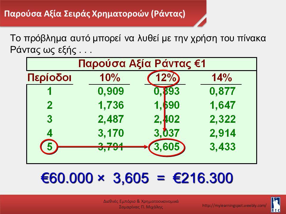 Παρούσα Αξία Σειράς Χρηματοροών (Ράντας) Διεθνές Εμπόριο & Χρηματοοικονομικά Σαμαρίνας Π. Μιχάλης http://mylearningspot.weebly.com/ Το πρόβλημα αυτό μ