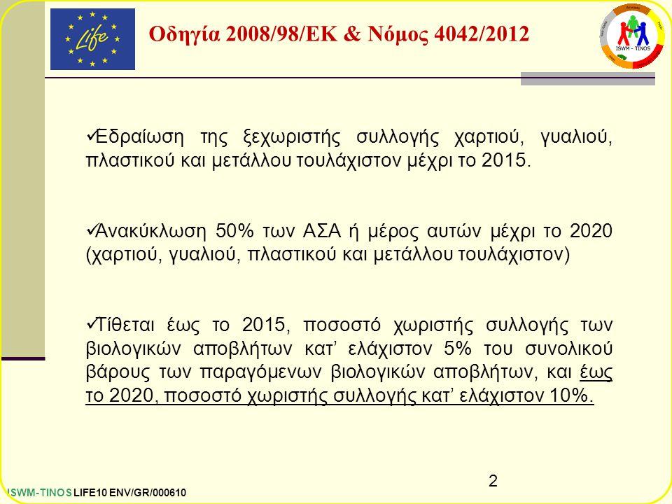 ISWM-TINOS LIFE10 ENV/GR/000610 2 Οδηγία 2008/98/ΕΚ & Νόμος 4042/2012  Εδραίωση της ξεχωριστής συλλογής χαρτιού, γυαλιού, πλαστικού και μετάλλου τουλ