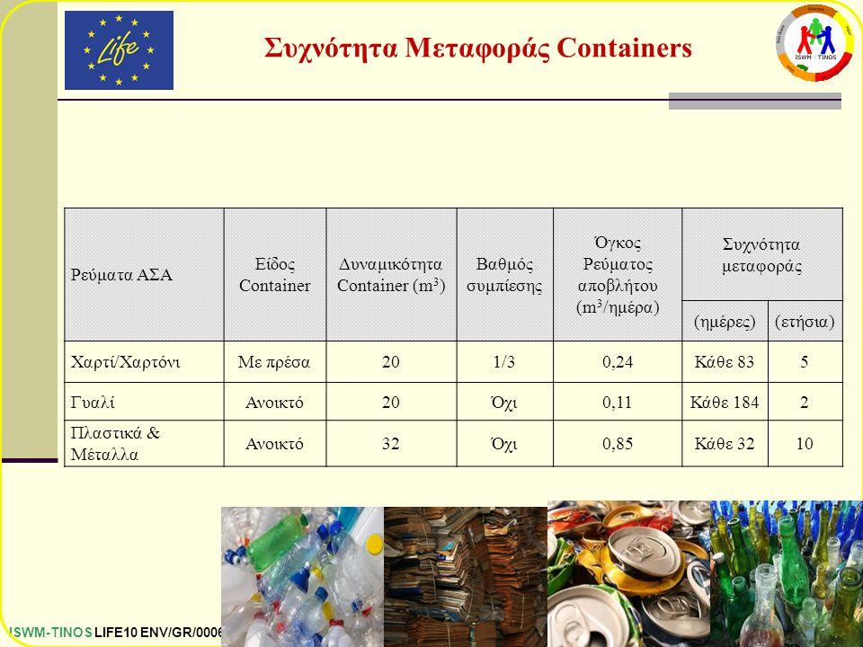 ISWM-TINOS LIFE10 ENV/GR/000610 21 Συχνότητα Μεταφοράς Containers Ρεύματα ΑΣΑ Είδος Container Δυναμικότητα Container (m 3 ) Βαθμός συμπίεσης Όγκος Ρεύματος αποβλήτου (m 3 /ημέρα) Συχνότητα μεταφοράς (ημέρες)(ετήσια) Χαρτί/ΧαρτόνιΜε πρέσα201/30,24Κάθε 835 ΓυαλίΑνοικτό20Όχι0,11Κάθε 1842 Πλαστικά & Μέταλλα Ανοικτό32Όχι0,85Κάθε 3210