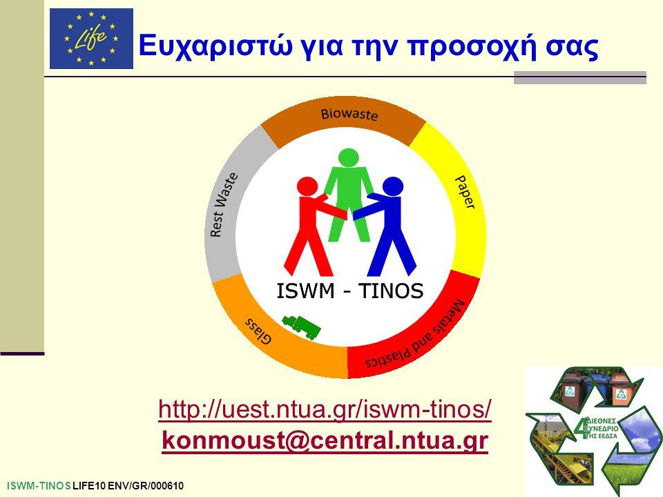 ISWM-TINOS LIFE10 ENV/GR/000610 Ευχαριστώ για την προσοχή σας http://uest.ntua.gr/iswm-tinos/ konmoust@central.ntua.gr