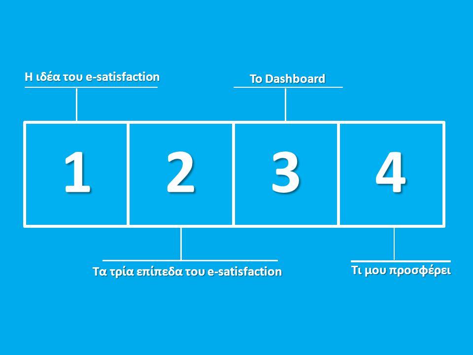 Start End Η ιδέα του e-satisfaction 12 Tα τρία επίπεδα του e-satisfaction To Dashboard 34 Tι μου προσφέρει