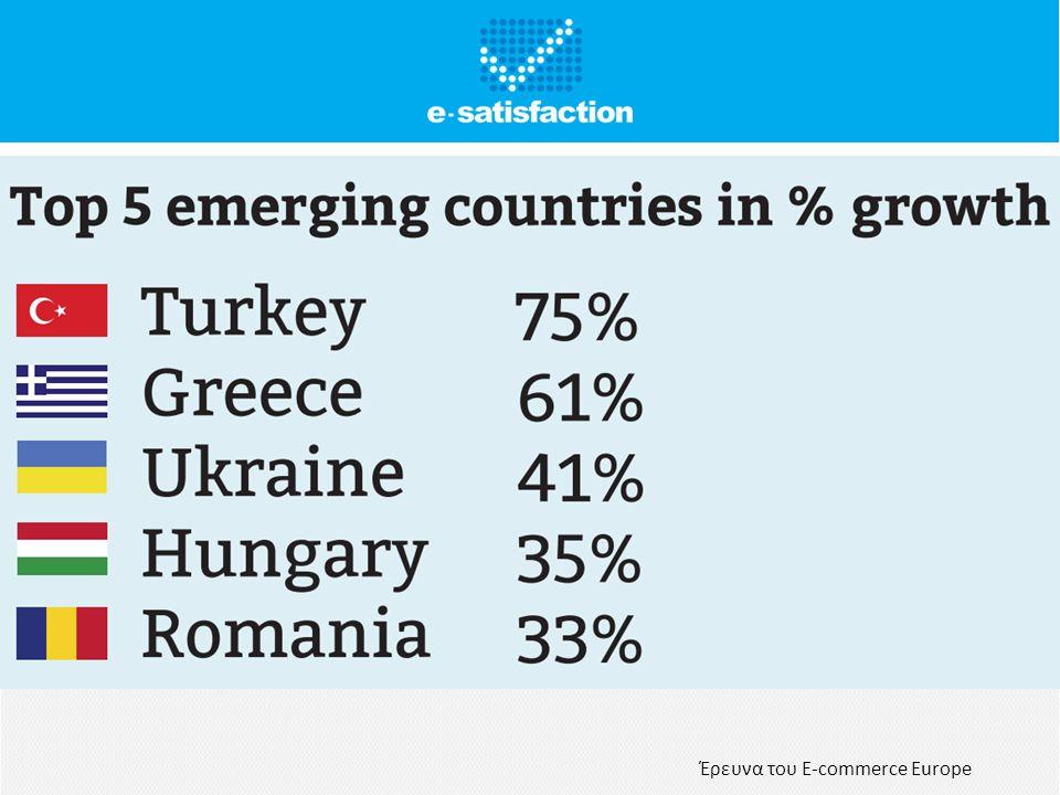 Έρευνα του E-commerce Europe