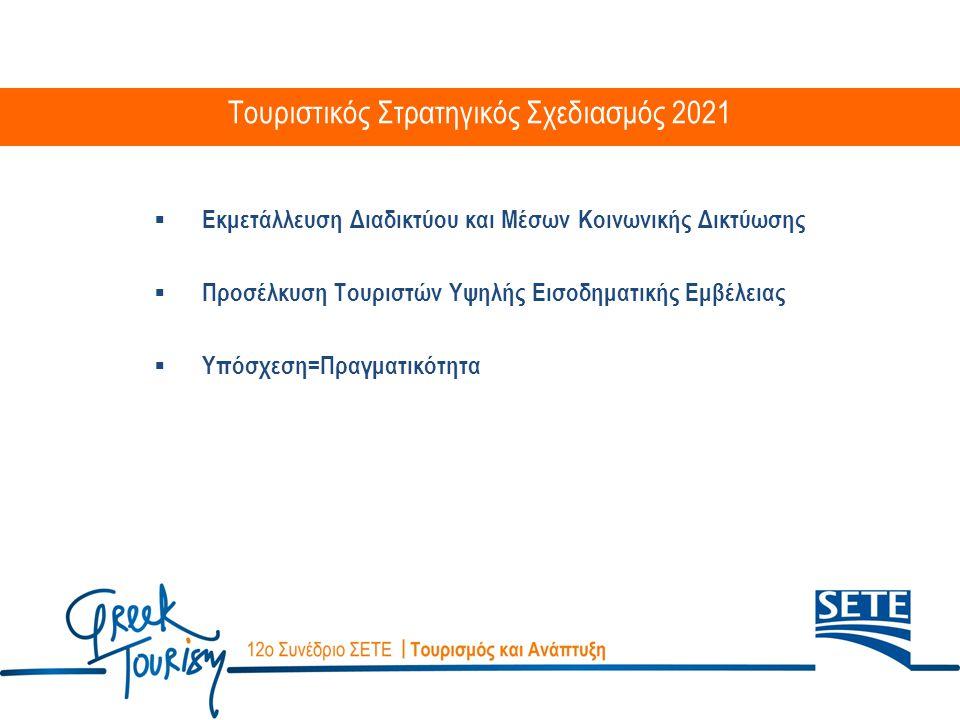  Εκμετάλλευση Διαδικτύου και Μέσων Κοινωνικής Δικτύωσης  Προσέλκυση Τουριστών Υψηλής Εισοδηματικής Εμβέλειας  Υπόσχεση=Πραγματικότητα Τουριστικός Στρατηγικός Σχεδιασμός 2021