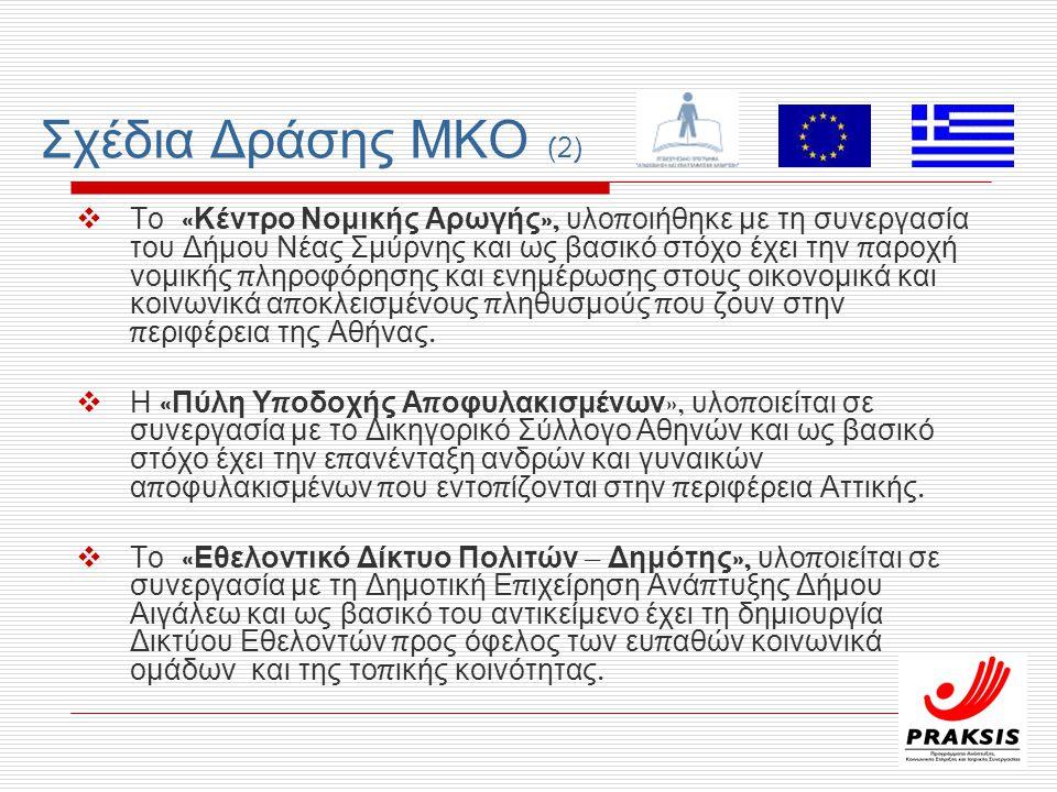 Σχέδια Δράσης ΜΚΟ (2)  Το « Κέντρο Νομικής Αρωγής », υλο π οιήθηκε με τη συνεργασία του Δήμου Νέας Σμύρνης και ως βασικό στόχο έχει την π αροχή νομικής π ληροφόρησης και ενημέρωσης στους οικονομικά και κοινωνικά α π οκλεισμένους π ληθυσμούς π ου ζουν στην π εριφέρεια της Αθήνας.
