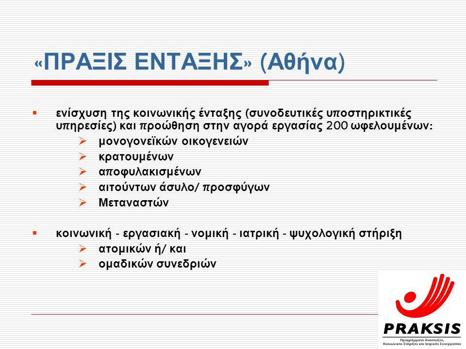 « ΠΡΑΞΙΣ ΕΝΤΑΞΗΣ » ( Αθήνα )  ενίσχυση της κοινωνικής ένταξης ( συνοδευτικές υ π οστηρικτικές υ π ηρεσίες ) και π ροώθηση στην αγορά εργασίας 200 ωφελουμένων :  μονογονεϊκών οικογενειών  κρατουμένων  α π οφυλακισμένων  αιτούντων άσυλο / π ροσφύγων  Μεταναστών  κοινωνική - εργασιακή - νομική - ιατρική - ψυχολογική στήριξη  ατομικών ή / και  ομαδικών συνεδριών