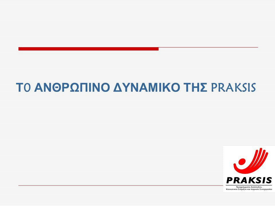 Τ 0 ΑΝΘΡΩΠΙΝΟ ΔΥΝΑΜΙΚΟ ΤΗΣ PRAKSIS