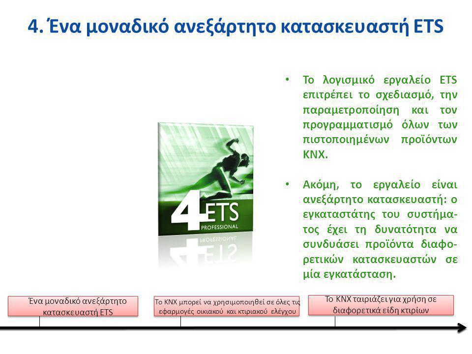 6 Συνεργαζόμενες Ενώσεις