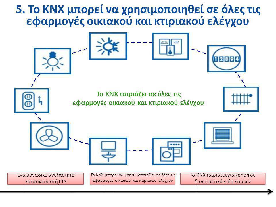 «Το 2011 το μερίδιο των βασισμένων στο ΚΝΧ λύσεων, υπερέβη το 70% της συνολικής αξίας της αγοράς.