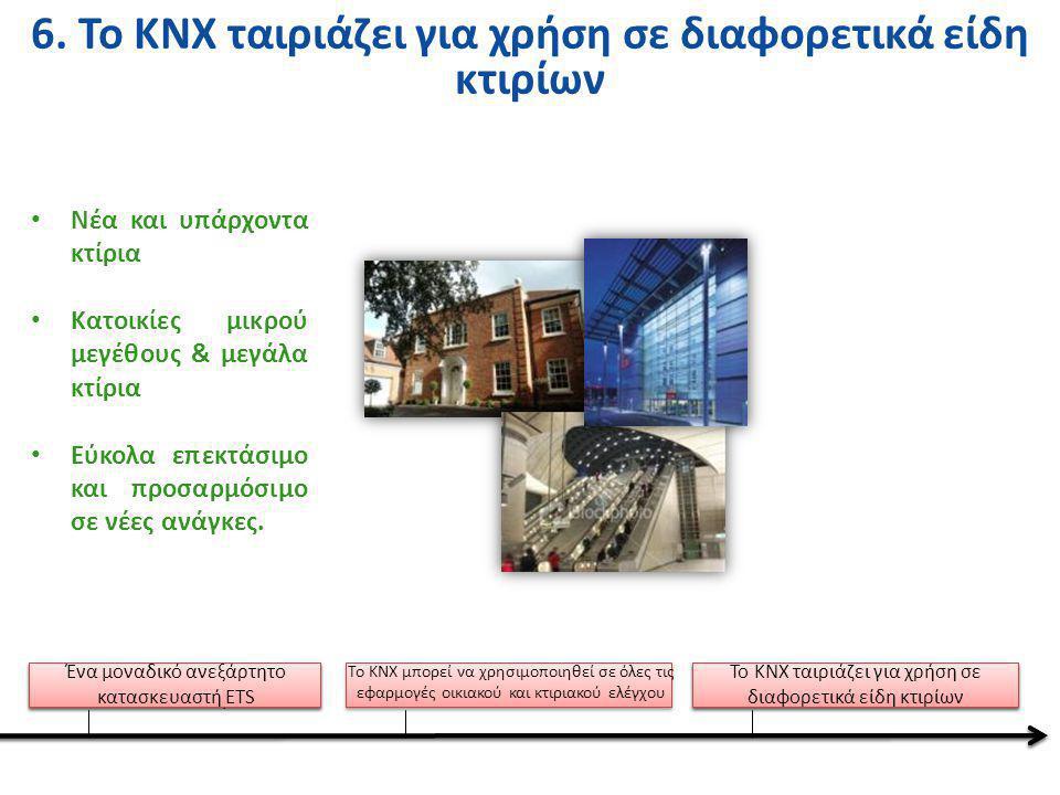 International Standard, therefore future proof Product certification guarantees Interoperability & Interworking KNX stands for high product quality Το KNX υποστηρίζει διάφορα Μέσα Επικοινωνίας Το KNX μπορεί αν διασυνδεθεί με άλλα συστήματα Το KNX υποστηρίζει διαφορετικούς τύπους διαμόρφωσης • E-mode: παραμετροποίηση επάνω από τον ελεγκτή.