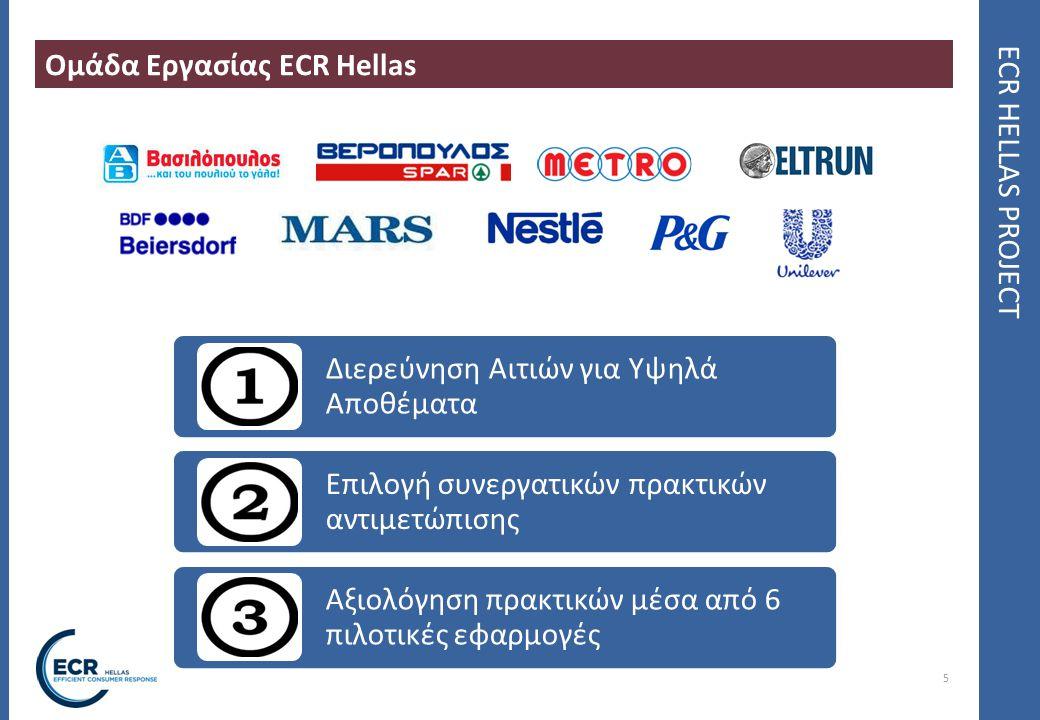 5 ECR HELLAS PROJECT Ομάδα Εργασίας ECR Hellas Διερεύνηση Αιτιών για Υψηλά Αποθέματα Επιλογή συνεργατικών πρακτικών αντιμετώπισης Αξιολόγηση πρακτικών