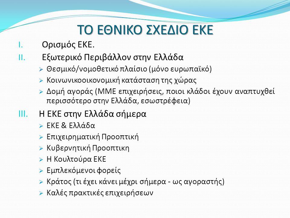 ΤΟ ΕΘΝΙΚΟ ΣΧΕΔΙΟ ΕΚΕ I. Ορισμός ΕΚΕ. II. Εξωτερικό Περιβάλλον στην Ελλάδα  Θεσμικό/νομοθετικό πλαίσιο (μόνο ευρωπαϊκό)  Κοινωνικοοικονομική κατάστασ