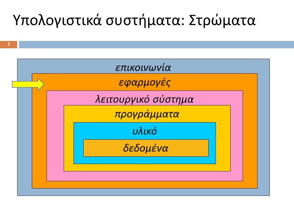 Υπολογιστικά συστήματα : Στρώματα επικοινωνία εφαρμογές λειτουργικό σύστημα προγράμματα υλικό δεδομένα 1