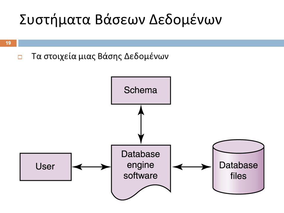  Τα στοιχεία μιας Βάσης Δεδομένων Συστήματα Βάσεων Δεδομένων 19