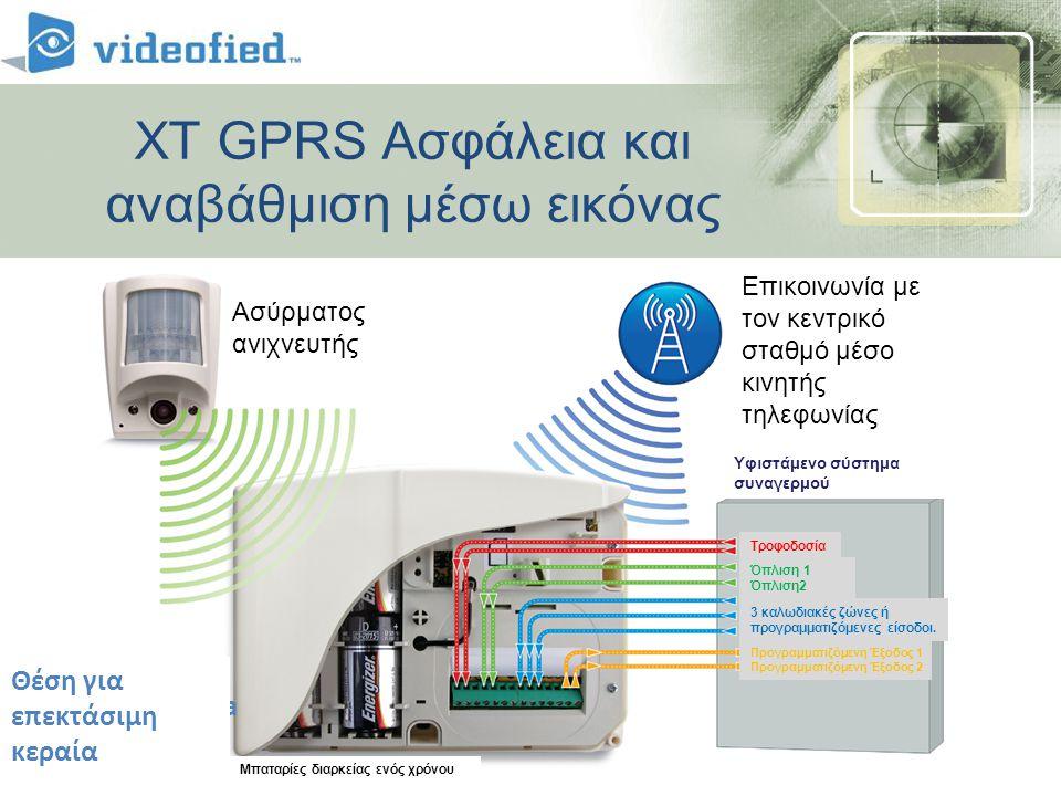 XT GPRS Ασφάλεια και αναβάθμιση μέσω εικόνας Deported antenna connectors Θέση για επεκτάσιμη κεραία Ασύρματος ανιχνευτής Επικοινωνία με τον κεντρικό σταθμό μέσο κινητής τηλεφωνίας Προγραμματιζόμενη Έξοδος 1 Προγραμματιζόμενη Έξοδος 2 3 καλωδιακές ζώνες ή προγραμματιζόμενες είσοδοι.