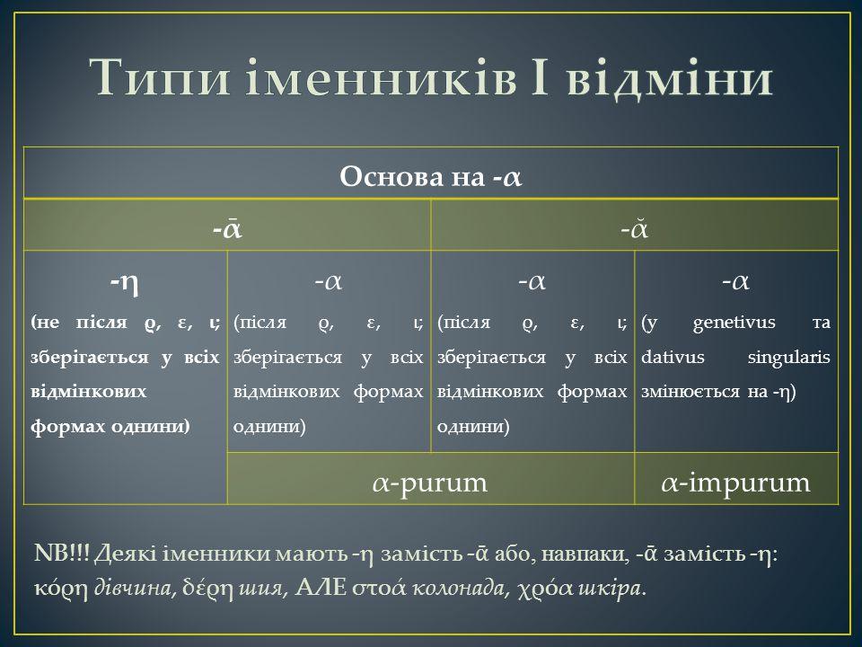 Основа на -α -ᾱ-ᾱ-ᾰ-ᾰ -η (не після ρ, ε, ι; зберігається у всіх відмінкових формах однини) -α (після ρ, ε, ι; зберігається у всіх відмінкових формах однини) -α (після ρ, ε, ι; зберігається у всіх відмінкових формах однини) -α (у genetivus та dativus singularis змінюється на -η) α-purumα-impurum NB!!.