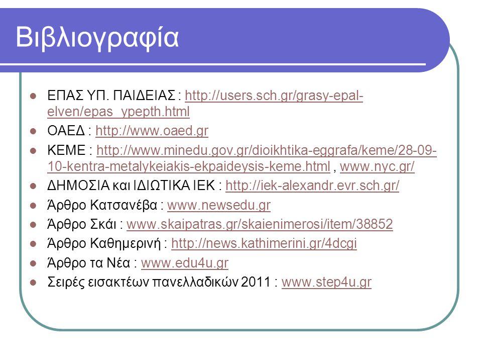 Βιβλιογραφία  ΕΠΑΣ ΥΠ. ΠΑΙΔΕΙΑΣ : http://users.sch.gr/grasy-epal- elven/epas_ypepth.htmlhttp://users.sch.gr/grasy-epal- elven/epas_ypepth.html  ΟΑΕΔ