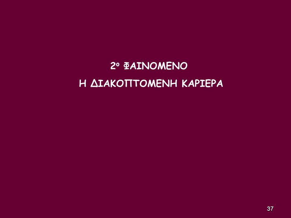 37 2 ο ΦΑΙΝΟΜΕΝΟ Η ΔΙΑΚΟΠΤΟΜΕΝΗ ΚΑΡΙΕΡΑ