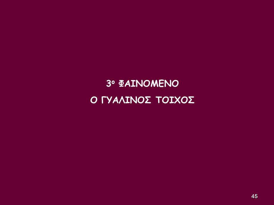 45 3 ο ΦΑΙΝΟΜΕΝΟ Ο ΓΥΑΛΙΝΟΣ ΤΟΙΧΟΣ