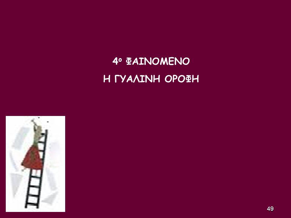 49 4 ο ΦΑΙΝΟΜΕΝΟ Η ΓΥΑΛΙΝΗ ΟΡΟΦΗ