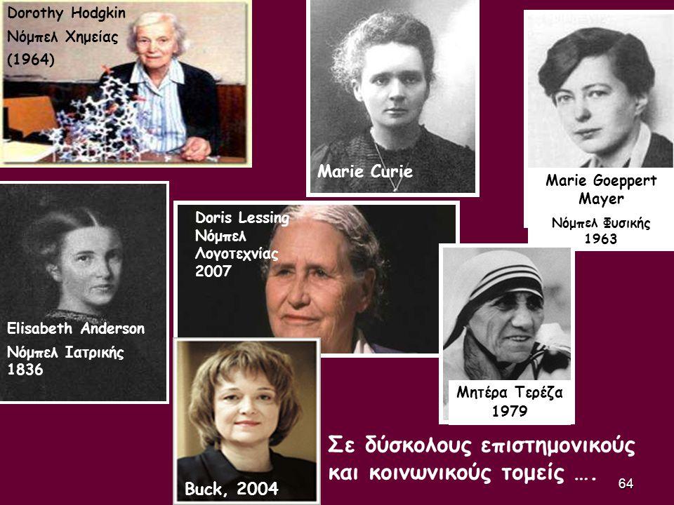 64 Dorothy Hodgkin Νόμπελ Χημείας (1964) Elisabeth Anderson Νόμπελ Ιατρικής 1836 Marie Goeppert Mayer Νόμπελ Φυσικής 1963 Doris Lessing Νόμπελ Λογοτεχ