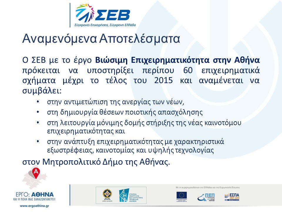 Αναμενόμενα Αποτελέσματα Ο ΣΕΒ με το έργο Βιώσιμη Επιχειρηματικότητα στην Αθήνα πρόκειται να υποστηρίξει περίπου 60 επιχειρηματικά σχήματα μέχρι το τέ